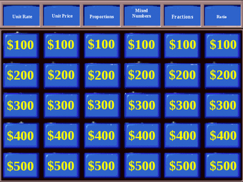 Jeopardy Review of Ratios and Rates