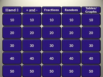 Jeopardy STAAR Review