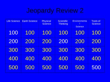 Jeopardy Science Standardized Test Prep Power Point