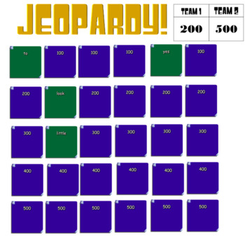 Jeopardy Sight Word Game (Aligned to 1G IRLA Power Words)