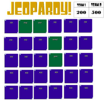 Jeopardy Sight Word Game (Aligned to 2G IRLA Power Words)