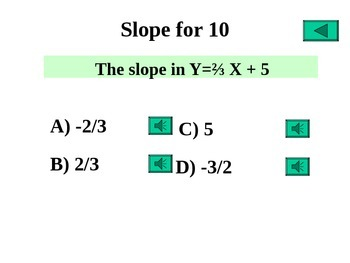 Jeopardy - Slopes, equations, functions, relations