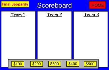 Jeopardy SmartBoard Game