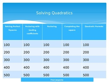 Jeopardy- Solving Quadratics