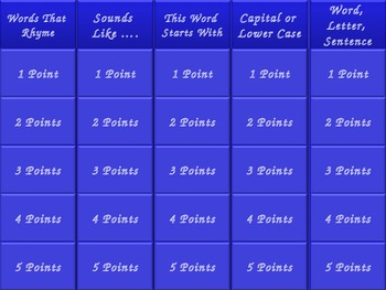 Jeopardy Style ELAR Review Game