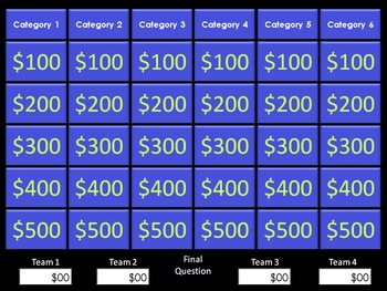 Jeopardy Template - for Jeopardy Style Game Show