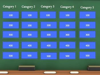 Jeopardy template by jordon worley teachers pay teachers for Jeopardy game powerpoint template with music