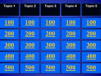 Jeopardy Template Bundle (Includes Sample Jeopardy PowerPoints)