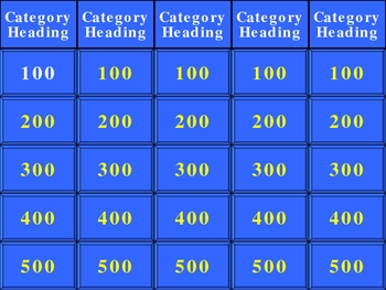 Jeopardy Template for U.S. History
