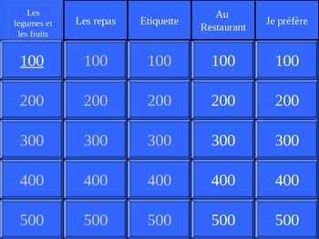 Jeopardy Template (French Food Unit)