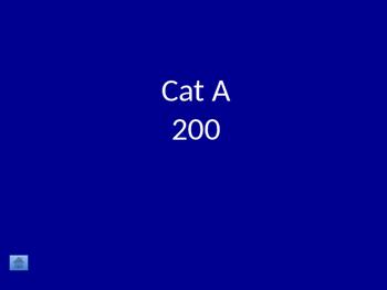 Jeopardy Template (PowerPoint)