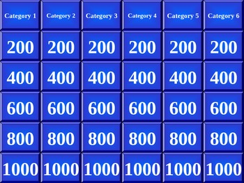 jeopardy template powerpoint for all subjects with scoreboard by