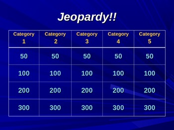 Jeopardy Template Powerpoint
