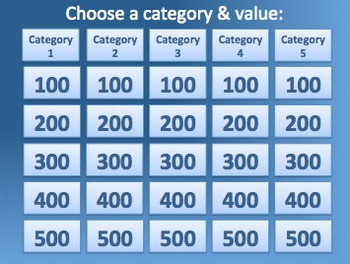 Jeopardy Template for Powerpoint