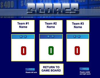 Jeopardy Template for SmartBoard