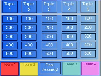 Jeopardy Template for Smartboards