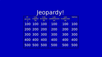 The Spanish Future Tense--Jeopardy!