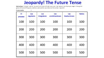 Jeopardy! The Spanish Future and Conditional Tenses Bundle