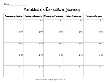 Jeopardy Variables and Expressions Review Game