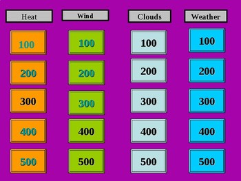 Jeopardy! Weather Edition