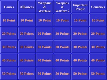 Jeopardy: World War 1