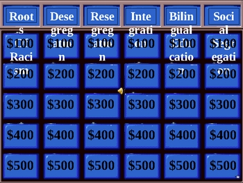 Jeopardy!  (adaptable for all subjects and grades)