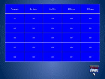 Jeopardy for Graphs and Shapes