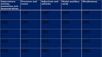 Jeopardy for general knowledge