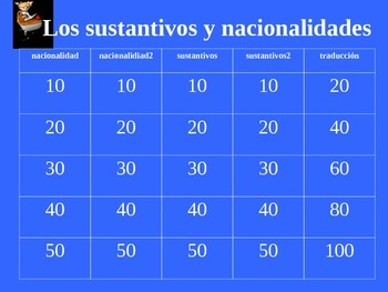 Jeopardy game: nationalities and plural nouns.