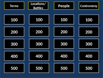 U.S. Civil Rights Movement & Vietnam War Jeopardy Review