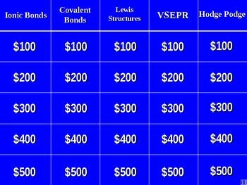 Jeopardy review, Bonding & Nomenclature