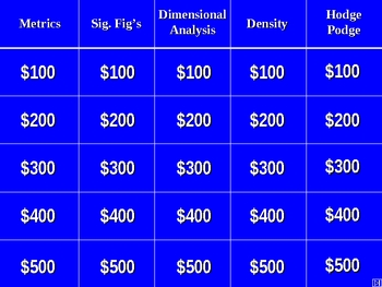 Jeopardy review, Density, sig fig's, dimensional analysis