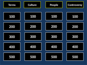 Jeopardy review: The Roaring 20's