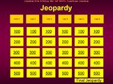 Jeopardy shell