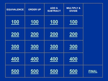 Jeopardy style review game - Fractions