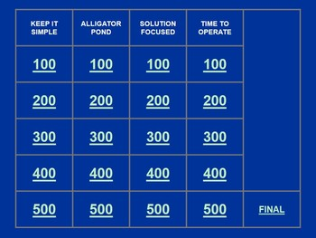 Jeopardy style review game - Simplifying, Solving, Evaluating