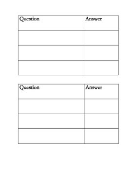 Jeopardy template for reviewing question formation