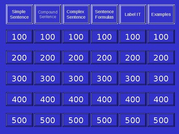 Jeopardy to review KU sentence writing