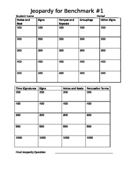 Jeopardy worksheet for Accent on Achievement Vocab