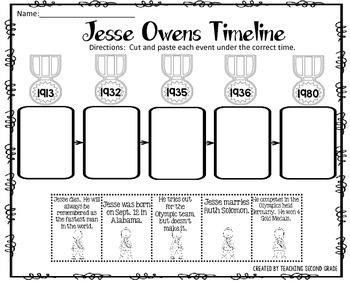 Jesse Owens Timeline