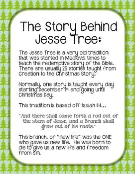 Jesse Tree. Day 25. Jesus. Christmas Advent