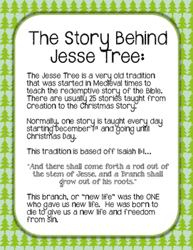 Jesse Tree. Day 5. Abraham Tested. Christmas Advent