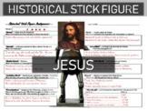 Jesus Historical Stick Figure (Mini-biography)