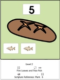 Jesus Miracles Series: Five Loaves and Two Fish