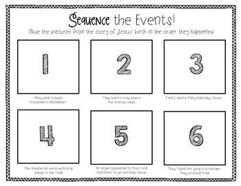 Jesus is the Reason! {Christmas Activities for Preschool & Pre-K}