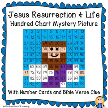 Jesus is the Resurrection & the Life Hundred Chart Mystery Picture w/ Bible Clue
