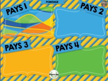 Jeux olympiques au TNI - Phrases AUDIO avec étiquettes à replacer en ordre