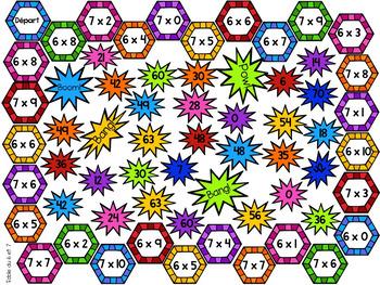 Jeux sur les tables de multiplications