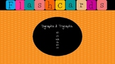 Jewel Box Flashcards/Digraphs & Trigraphs