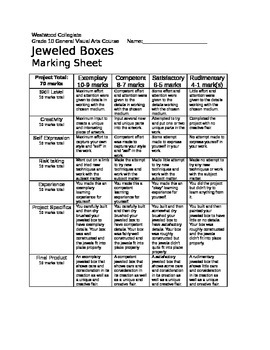 Jewelled Boxes Marking Sheet